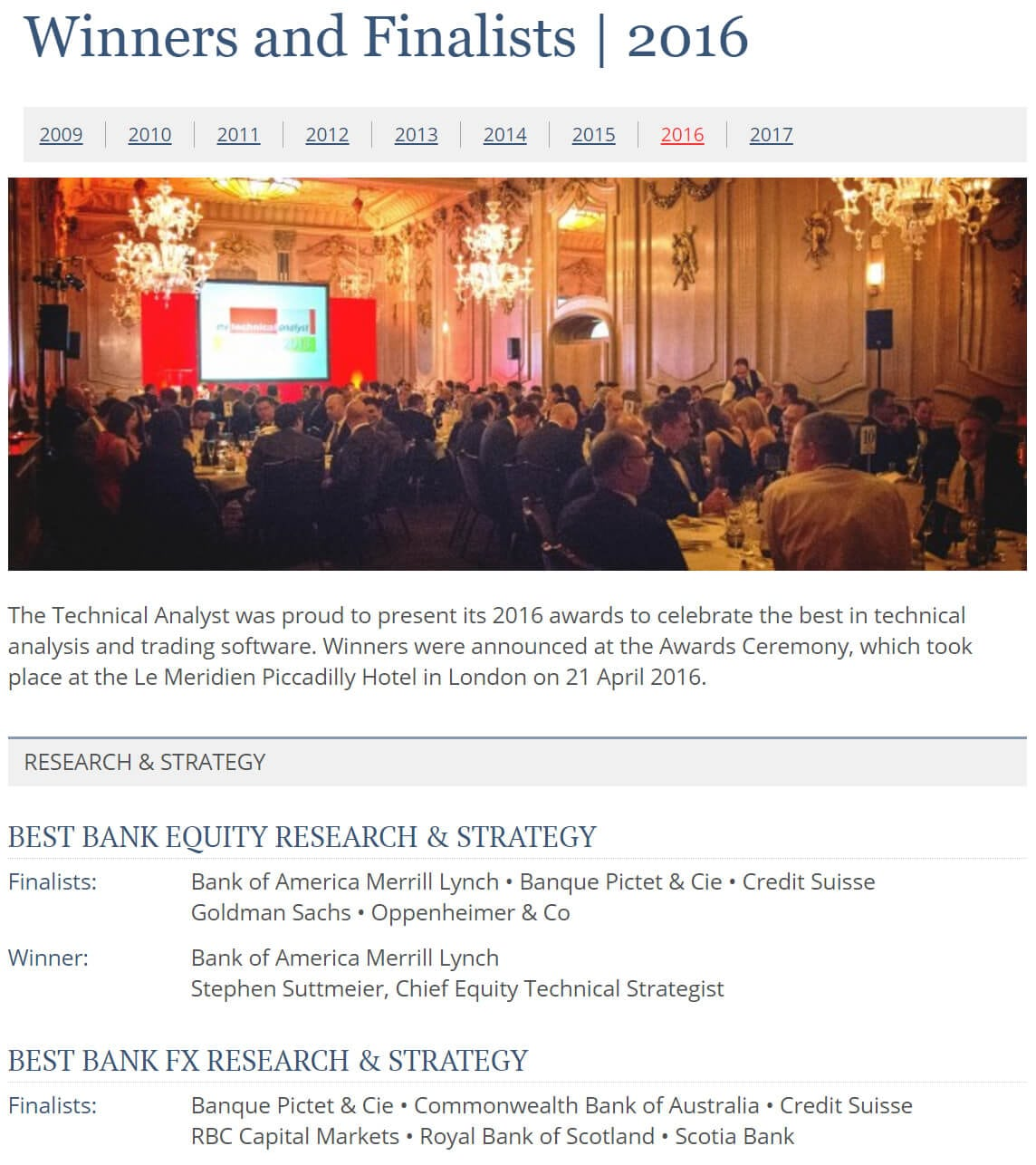 Daily Forex Trading Awards -